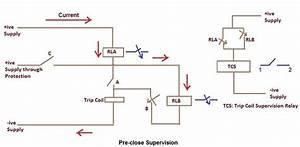 Basic Relay Wiring Diagram Negative Trip