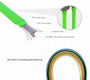 8 Pins Lightning Usb Cable Iphone 5  5c  5s  Iphone 6  6s  7