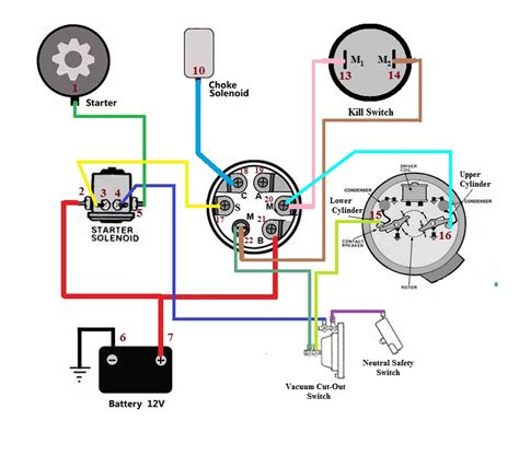 ignition switch wiring diagram snapshoot newomatic Honda GX120 Parts Diagram