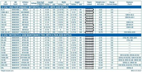 battery sizes chart google search battery battery sizes book making size chart