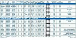 Watch Battery Sizes Chart