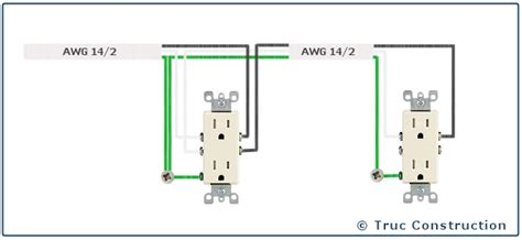 circuit electrique cuisine cablage electrique maison segu maison