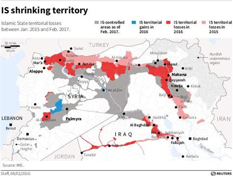 middle east allies  nations involved  fighting isis