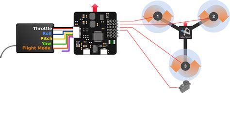 openpilot cc3d wiring diagram tricopter wiring data