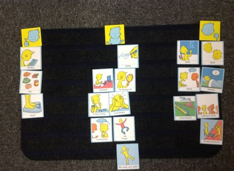 Talking Doormat by Talking Mats And Ehcp