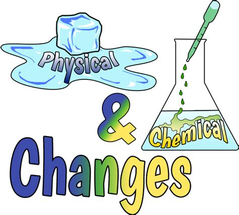 Chemical & Physical Reactions  Mrs Zeringue's 7th Grade Science