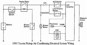 2006 Hyundai Santa Fe Air Conditioning Wiring