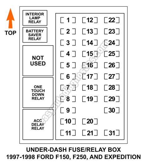 dash fuse  relay box diagram