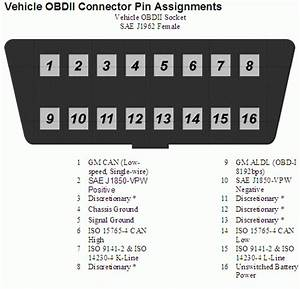 Obd Test Problem - Gm Forum