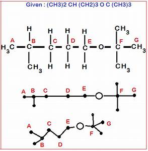 Line structure of (CH3)2CH(CH2)3OC(CH3)3 | Yeah Chemistry