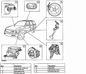 Ford Expedition Brake Line Size