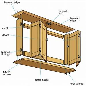 Download Outdoor Tv Cabinet Plans Plans Free