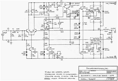 soundcraftsmen pcr power amplifier technical review
