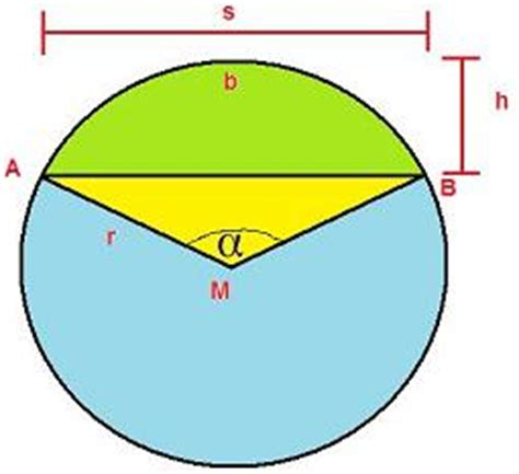 kreisabschnitt kreissegment