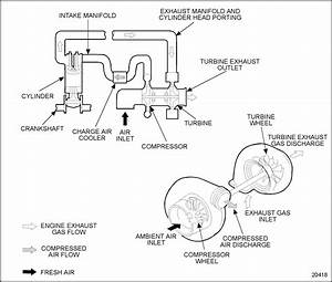 Series 60 Schematic Air Flow Diagram