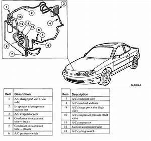 Where Is The Low Pressure Ac Port On A 2000 Ford Escort