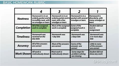 math homework rubric examples video lesson transcript