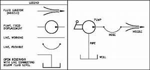 Reading Fluid Power Diagrams