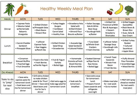 conveniences  weight loss meal plans