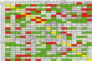 Gemüse Pflanzen Was Passt Zusammen : was ist eine mischkultur beispiele mit tabelle aus dem ~ Lizthompson.info Haus und Dekorationen