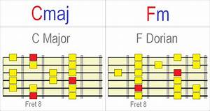 Explore The Dorian Mode On Guitar In 3 Simple Steps