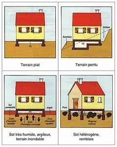 quelle est la fonction du vide sanitaire With maison sans vide sanitaire humidite