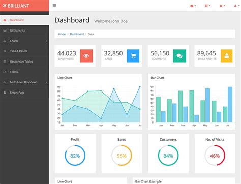 Bootstrap Admin Templates 20 Best Free Bootstrap Admin Templates 2018 Themelibs