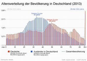 Einnahmen überschuss Rechnung Kleingewerbe : steuern vom gewinn ~ Themetempest.com Abrechnung