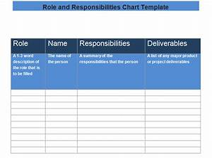 get role and responsibilities chart template word free With project management roles and responsibilities template