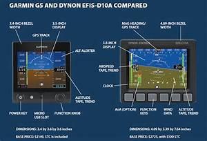 Budget Efis Shootout  Dynon Versus Garmin
