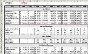 Unternehmensbewertung Berechnen : discounted cash flow in excel ~ Themetempest.com Abrechnung