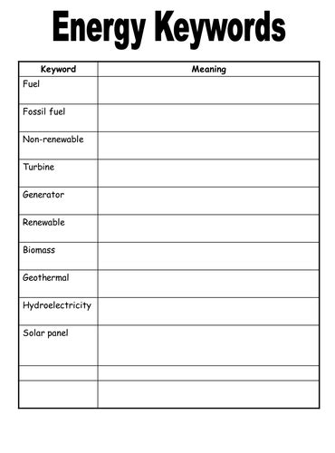 set of energy resources worksheets by physics teacher