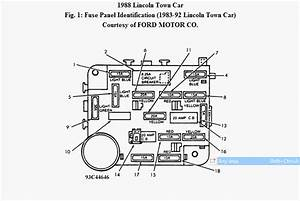 29 99 Lincoln Town Car Fuse Box Diagram