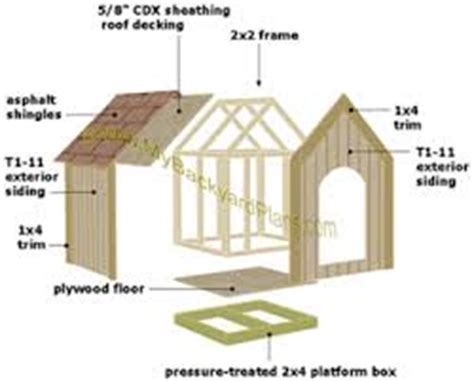 dog houses  dog house plans animals library