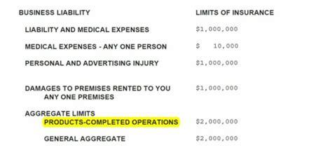 Liability insurance is broken down into three amounts: Business Insurance Austin Texas | MrBusinessInsurance.com ...