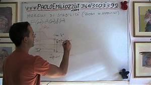 Margini Di Stabilita U0026 39   Nyquist-bode  Parallelo  3011
