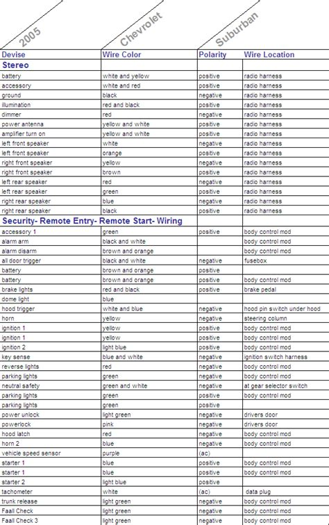 sample car audio  security wiring color codes