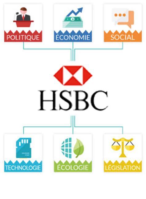 si e social hsbc pestel définition pestel