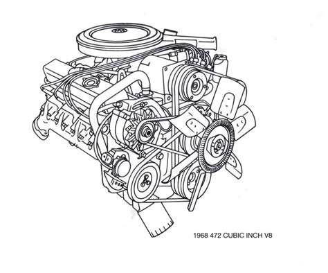 Exploring 100 Years Of Cadillac Engines