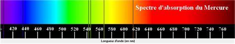 astrodom article classification spectrale