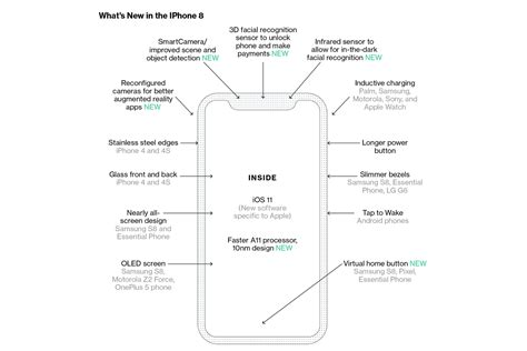 what format does iphone use apple to change the way you use the next iphone hypebeast 3313
