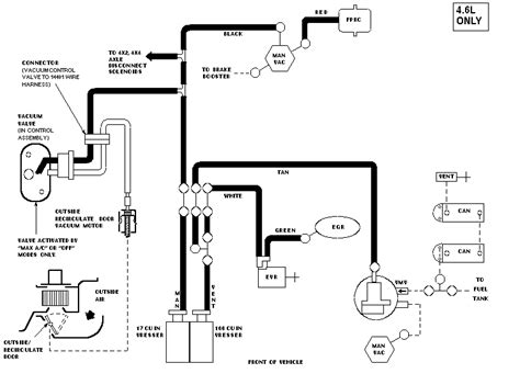 1999 Ford Vacuum Diagram by Need Vacuum Diagram For 97 F150 Ford Truck Enthusiasts