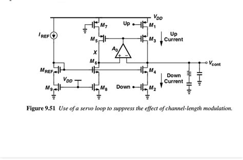 Operational Amplifier Amp Design For Charge Pump
