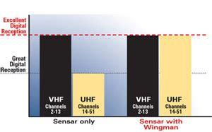 vhf vs uhf range new winegard rv wing wingman white uhf booster tv antenna free shipping ebay