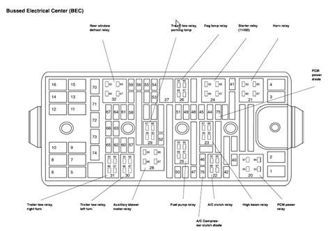 2005 Ford Freestar Fuse Box Diagram by Code P1336 Ford Freestar