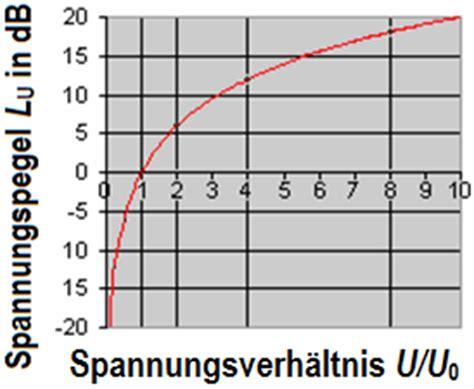 db rechner db berechnen spannung leistung dezibel rechner