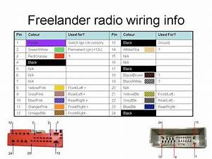 Land Rover Freelander 2 Wiring Diagram