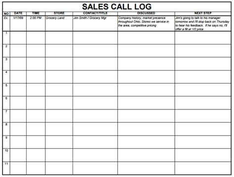 sales log template 5 sales log templates formats exles in word excel