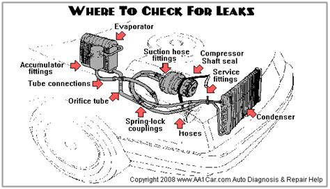 what is the risk of not fixing a leaking evaporator in your car quora
