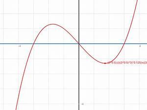 Nullstellen Berechnen Funktion 3 Grades : funktionsterm gesucht f r funktion 3 grades nst 3 0 3 ~ Themetempest.com Abrechnung